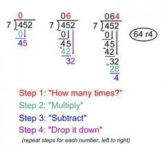 91 best long division images   long division, math division, 4th.