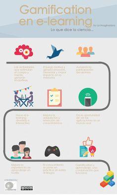 La Gamification en e-learning, o lo que es lo mismo el uso del juego o los retos en la formación on line, se ha convertido en algo cada vez más popular, ya que ofrece una amplia gama de ventajas pa...