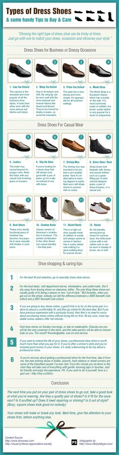 Types of Dress Shoes and some Handy Tips to Buy and Care. Choosing the right type of shoes can be tricky at times,