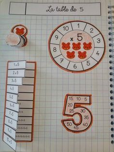 Double Digit Multiplication With Regrouping, Two Digit Multiplication, Christmas Math For Kids, Fun Math, Preschool Activities, Math Charts, Math Magic, Montessori Math, Math School, Math Multiplication, Math Projects