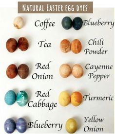 DIY natural Easter egg dyes via wildflowers & wheatgrass