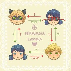 I made a new #kahoot on @GetKahoot called Miraculous LadyBug Love Square. Play it now!
