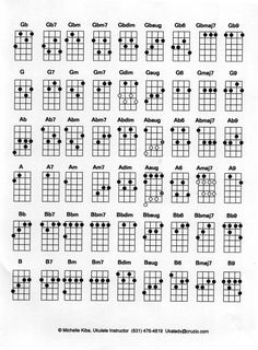 Someday...I'll learn to play the ukelele! Ukelele Chord Chart-Done!