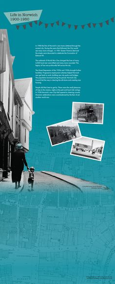 The Bridewell Museum | Norwich | Design of graphics for the 'Living in Norwich 1900-1950' gallery - this is the Introductory graphic.