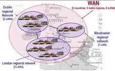 Wide area networks cover a large geographic area like a city, a country or multiple countries. WANs normally connect multiple LANs and other smaller-scale area networks. WANs are built by large telecommunication companies and other corporations using highly-specialized equipment not found in consumer stores. The Internet is an example of a WAN that joins local and metropolitan area networks across the world.
