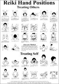 Reiki Hand Position Poster - Reiki Webstore