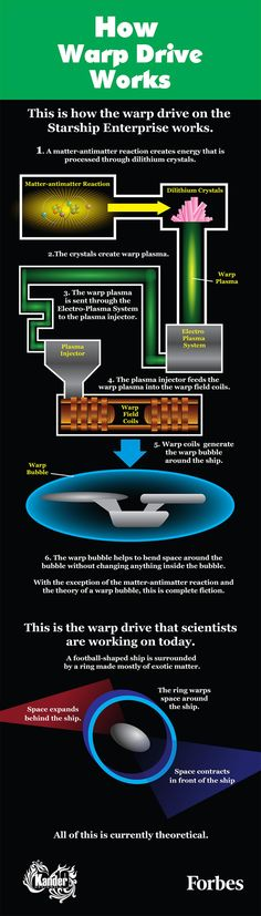 'Star Trek' Science: How The Warp Drive Works [Infographic] Star Wars, Star Trek Tos, Science Fiction, Mad Science, Deep Space Nine, Constellations, Warp Drive, Star Trek Starships, Star Trek Universe