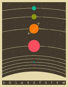 Solar System Art Print by Jazzberry Blue   Society6