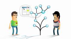 Esta original herramienta 2.0 se llama Pearltress. La verdad es que ofrece un servicio parecido al de los marcadores sociales. La aplicación sirve para ir construyendo, a  la vez que organizando, un árbol para agrupar nuestras perlas. Cada una de las perlas puede hacer referencia a una página web, a una imagen, a una buena información, todo ello sobre el tema que nos interese. Se puede compartir.