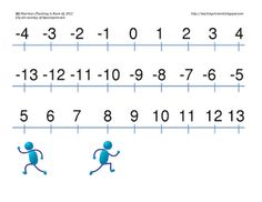 "Number line and ""little man"" printable to create a manipulative to help with adding and subtracting positive and negative integers."