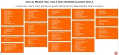 90 FREE Growth Hacking Tools & Frames GrowtHHacking Marketing Tools, Digital Marketing, Growth Hacking, Hacks, How To Get, Competitor Analysis, Free, India, Content