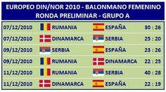 Din-Nor 2010 - Ronda Preliminar - Grupo A
