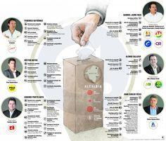 Los equipos que rodean a los candidatos