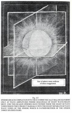 """Scientific diagram from Walter Russell's book """"A New Concept of The Universe"""", Fig."""