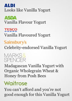 British supermarkets. The truth.