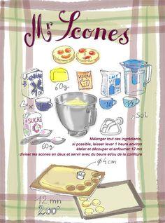 Tambouille» scones