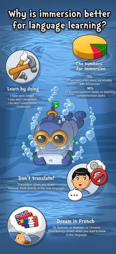 Immersion is Better for Language Learning Infographics: App Free Download https://itunes.apple.com/app/apple-store/id1086273809?pt=1948807&ct=jraug&mt=8&utm_source=pinterest&utm_medium=toprichpin&utm_campaign=junior&utm_term=beginner&utm_content=infographics