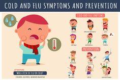 Flu Symptoms In Kids and Tamiflu Side Effects in Kids  #flu #tamiflu #symptoms #sideeffects #kids
