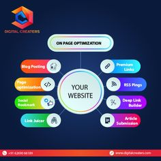 To attract the traffic and rank higher, we use On-Page Optimization. For more information and services related to Digital Marketing and Search Engine Optimization Contact us : +916269066189. Have a great day ahead! #websiterank #websitetools #deeplinks #optimization #searchengine #content #socialbookmarks #linkjuicer #articlesubmission #blogposting #websiterank #marketingworld #onlineworld #growyourbusiness #digitalmarketing #marketingservices #digitalcreaters #DC #SMM #socialmediamarketing Best Marketing Companies, Best Digital Marketing Company, Digital Marketing Services, Social Media Marketing, Best Web Development Company, Marketing Poster, Website Ranking, Digital Trends, Business Website