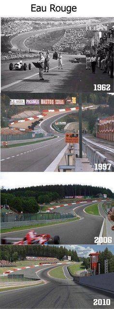The evolution of Eau Rouge (via F1 Trolls)
