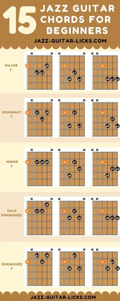 15 Basic Jazz Guitar Chords For Beginners - Infographic A Chords, Jazz Guitar Chords, Jazz Guitar Lessons, Music Theory Guitar, Guitar Tabs Songs, Guitar Chords Beginner, Music Chords, Music Guitar, Playing Guitar