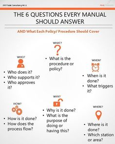 A good manual must always answer the key questions surrounding any policy or procedure. Here we have briefly described these questions to keep in mind when designing or documenting your manuals. #FalakConsulting #Falakonians #Bahrain #Consultancy #Infographic