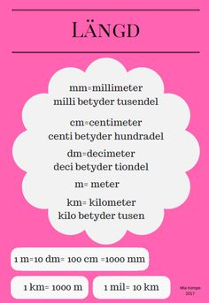 Arbeta med måttenheter - Mia Kempe Learn Swedish, Swedish Language, Math Charts, Math Measurement, Study Techniques, Learning Support, Preschool Math, Working With Children, Teaching Tips