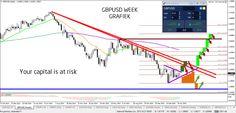 GBP/USD analyse - hoe lang blijft USD nog in impasse?