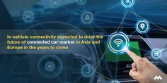 Connected Car Market News Finance, Financial News, News Latest, Latest Trends, Cloud Based Services, Bluetooth Low Energy, Denver News, Cadillac Ct6, Online Journal