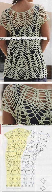 sukienka / szydełko