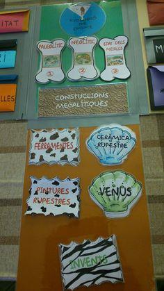 Lapbook prehistoria 5th Grade Social Studies, Teaching Social Studies, Teaching Resources, Montessori, Interactive Notebooks, Social Science, Mini Books, Art Children, Kids Fun