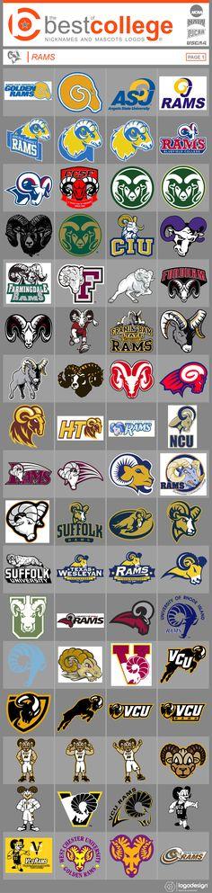 All Rams rule Y'all