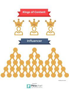Quo vadis, #ContentMarketing? Unser Beitrag zur #Blogparade von PR-Fundsachen #cosca15