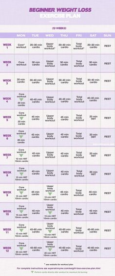 Printable Workout Schedule For Women - Paul's House