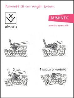 http://www.farecreare.it/wp-content/uploads/2014/01/aumenti-uncinetto.jpg