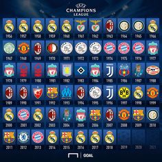 Winners of the Cup of European Champions and UEFA Champions League! Winners of the Cup of European Champions and UEFA Champions League! Best Football Players, Football Memes, World Football, Football Match, Football Cards, Soccer Players, Football Team, Soccer Tips, Soccer Games
