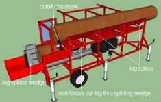 Build it Yourself Firewood Processor Design Plans with Basic Information On Fabrication Components and Materials Living Room Decor, Living Spaces, Bedroom Decor, Firewood Processor, Chainsaw Mill, Log Splitter, Wood Burning Patterns, Homemade Tools, Tiny House Plans