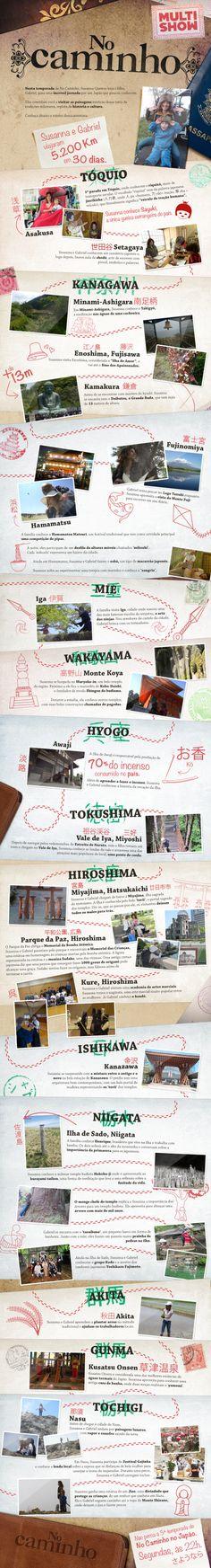 Infográfico criado para a divulgação online da nova temporada do programa No Caminho, com algumas informações relevantes sobre  os principais destinos que seriam visitados.