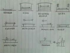 Sleeping style of different people. hahaha!