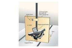 Impostazione del misuratore digitale