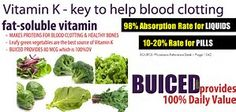 Key to Blood Clotting Vitamin K, Protein, Herbs, Vegetables, Healthy, Blood, Key, Image, Unique Key