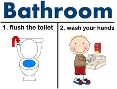 Image result for visual aids for classroom