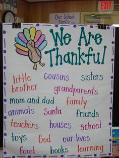 Great idea for Thanksgiving Celebration with parents...just have each student write something