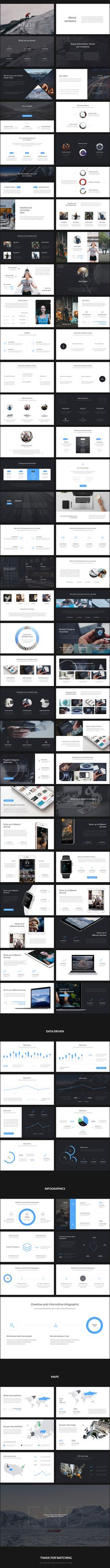 Helix Keynote/PowerPoint Presentation on Behance