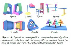 3ders.org - Pyramidal shape algorithm removes need for 3D print material support | 3D Printer News & 3D Printing News
