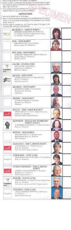 Sample ballot for New Zealand with phony parties to demonstrate ...