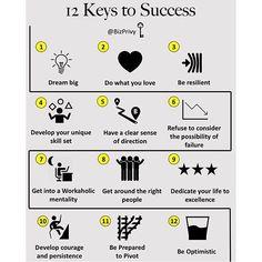 to success via @bizprivy  #feeddastreets #keystosuccess #mindset…