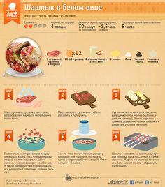 Шашлык из свинины в белом вине   Рецепты в инфографике   Кухня   Аргументы и Факты