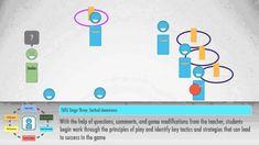 Teaching Games for Understanding - Lesson Demonstration