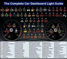 Dashboard Warning Indicator Light Symbol Quiz Know What Your - Car image sign of dashboarddashboard warningindicator light symbol quiz know what your